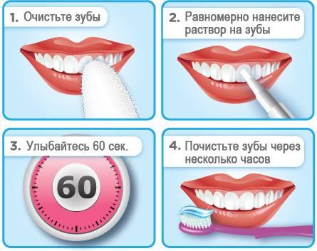 как отбелить зубы в домашних